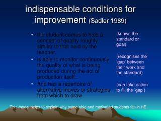 indispensable conditions for improvement (Sadler 1989)