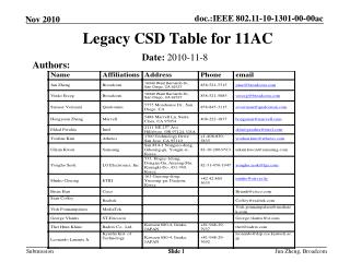Legacy CSD Table for 11AC