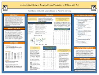 A Longitudinal Study of Complex Syntax Production in Children with SLI