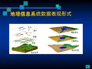 地理信息系统数据表现形式