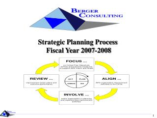 Strategic Planning Process  Fiscal Year 2007-2008