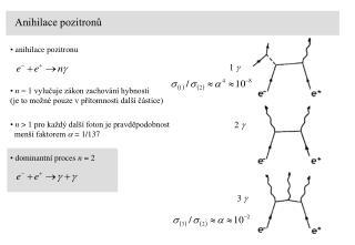 Anihilace pozitronů