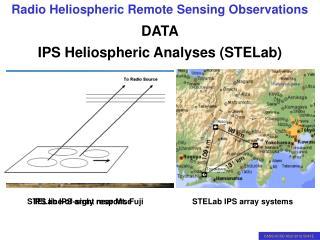 IPS Heliospheric Analyses (STELab)