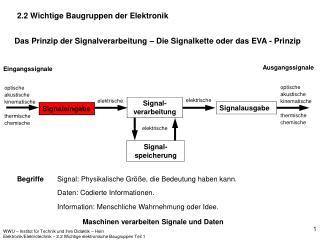 2.2 Wichtige Baugruppen der Elektronik