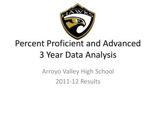 Percent Proficient and Advanced 3 Year Data Analysis