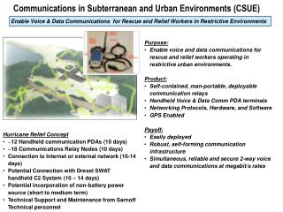Communications in Subterranean and Urban Environments (CSUE)