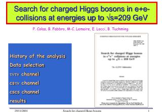 Search for charged Higgs bosons in e+e- collisions at energies up to   s=209 GeV