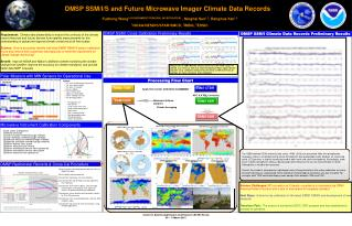 DMSP SSM/I/S and Future Microwave Imager Climate Data Records