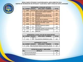 RESULTADOS VOTACION Y ELECCION NUEVA JUNTA DIRECTIVA 2014
