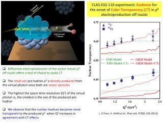 L . El  Fassi , K.  Hafidi et al .,  Phys.Lett . B  712 , 326 (2012) .