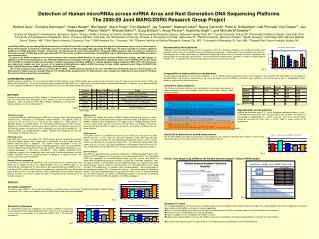 Detection of Human microRNAs across miRNA Array and Next Generation DNA Sequencing Platforms The 2008-09 Joint MARG