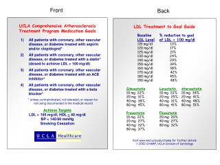 UCLA Comprehensive Atherosclerosis Treatment Program Medication Goals
