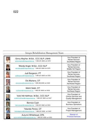 Integra Rehabilitation Management Team