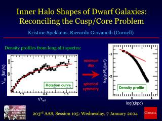 Inner Halo Shapes of Dwarf Galaxies: Reconciling the Cusp/Core Problem