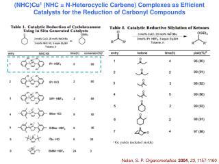 Nolan, S. P.  Organometallics .  2004 ,  23,  1157-1160