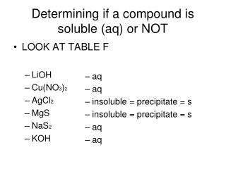 Determining if a compound is soluble (aq) or NOT