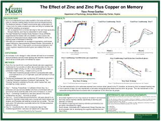 The Effect of Zinc and Zinc Plus Copper on Memory