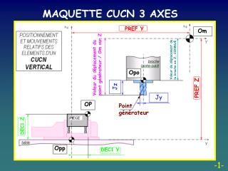 MAQUETTE CUCN 3 AXES