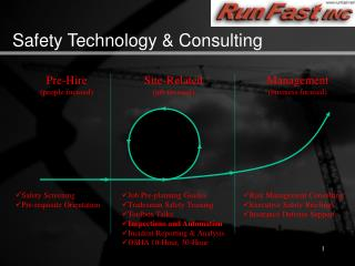 Safety Technology  Consulting