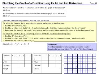 What does the 1 st  derivative of a function tell us about the graph of the function?