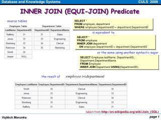 INNER  JOIN  (EQUI-JOIN)  Predicate