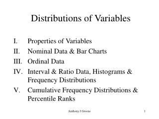 Distributions of Variables
