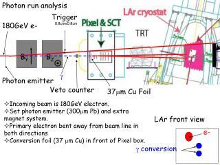 Photon run analysis