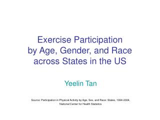 Exercise Participation  by Age, Gender, and Race across States in the US