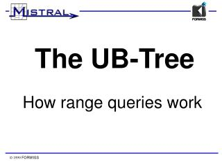 How range queries work