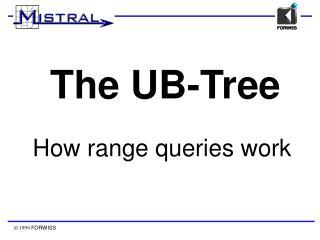 How range queries work