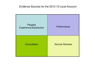 Evidence Sources for the 2012-13 Local Account