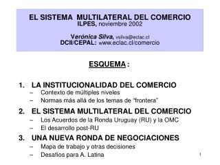 ESQUEMA : LA INSTITUCIONALIDAD DEL COMERCIO Contexto de múltiples niveles