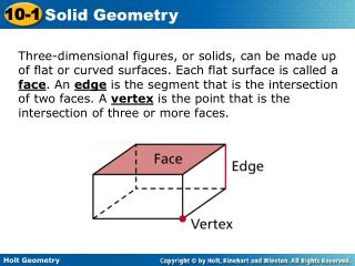 Example 1A: Classifying Three-Dimensional Figures