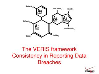 The VERIS framework Consistency in Reporting Data Breaches