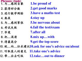 Phrases: (task)