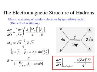 The Electromagnetic Structure of Hadrons