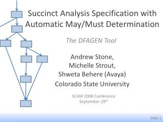 Succinct Analysis Specification with Automatic May/Must Determination