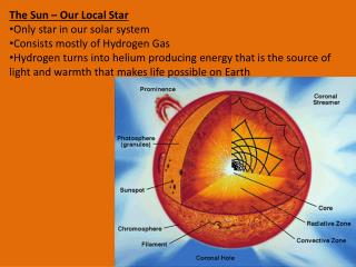 The Sun – Our Local Star Only star in our solar system Consists mostly of Hydrogen Gas
