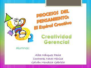 PROCESOS  DEL   PENSAMIENTO :  El Espiral Creativo