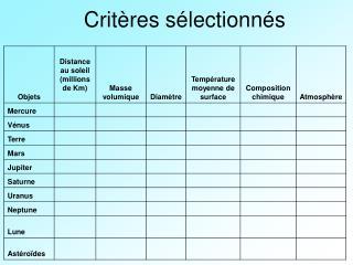 Critères sélectionnés