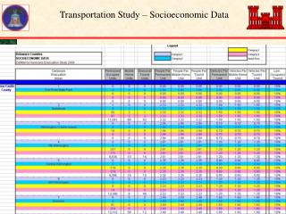 Transportation Study – Socioeconomic Data