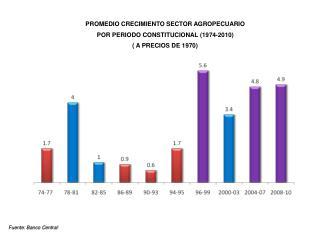 POR PERIODO CONSTITUCIONAL (1974-2010)