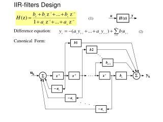 IIR-filters Design