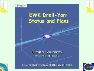 EWK Drell-Yan: Status and Plans