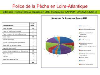 Police de la Pêche en Loire-Atlantique