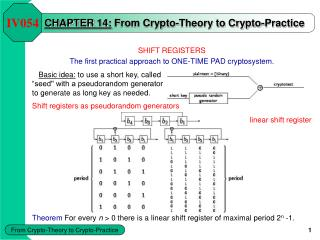 CHAPTER  14 :  From Crypto-Theory to Crypto-Practice