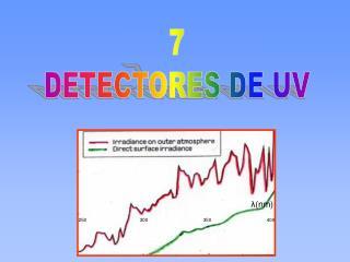 7 DETECTORES DE UV