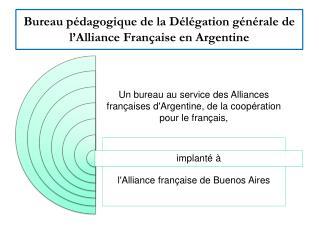 Bureau pédagogique de la Délégation générale de l'Alliance Française en Argentine