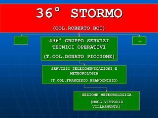 36  STORMO COL.ROBERTO BOI