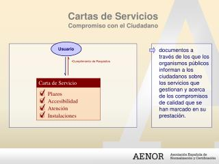Cartas de Servicios Compromiso con el Ciudadano